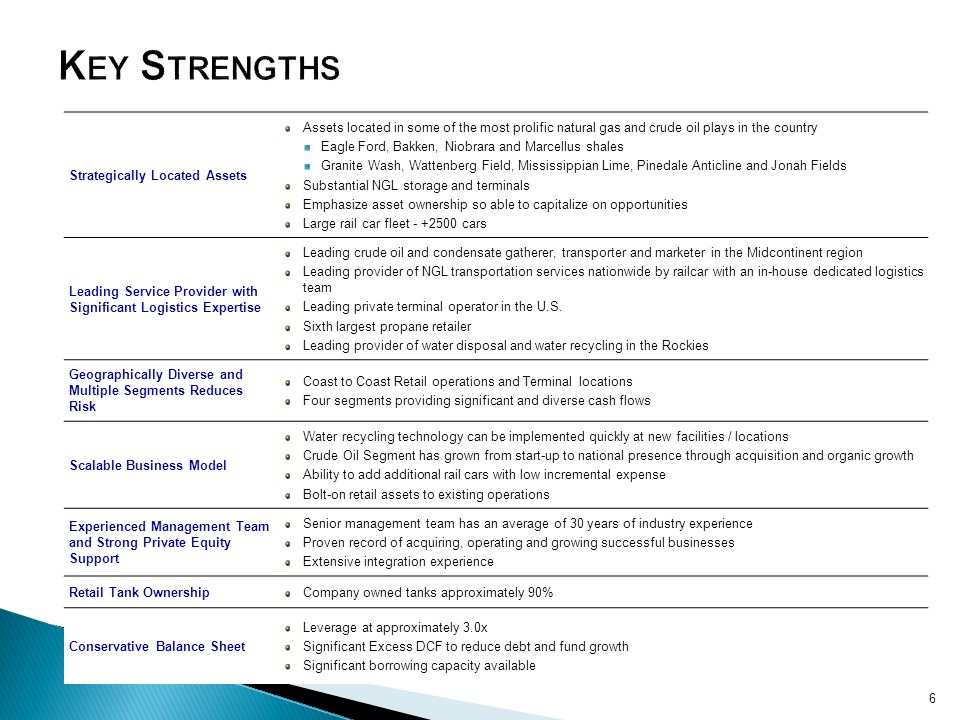 Key Strengths Speaker: David