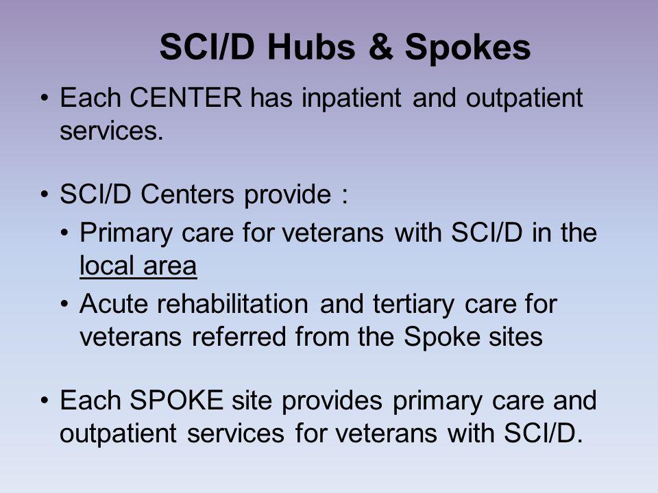 SCI/D Hubs & Spokes Each CENTER has inpatient and outpatient services.