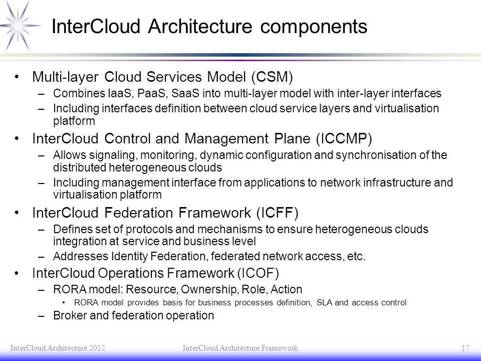 InterCloud Architecture components
