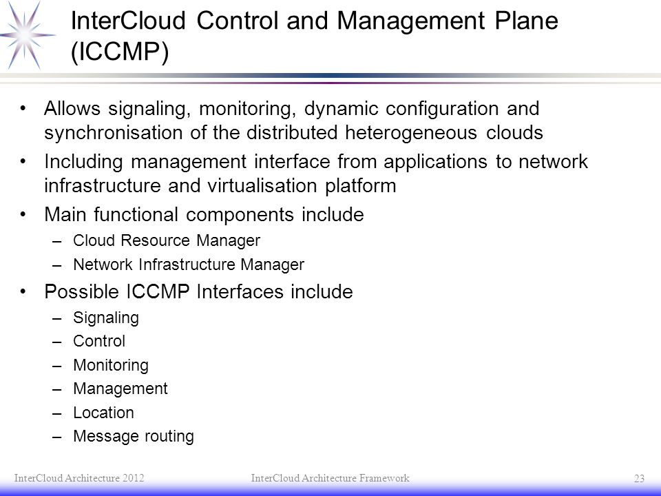 InterCloud Control and Management Plane (ICCMP)