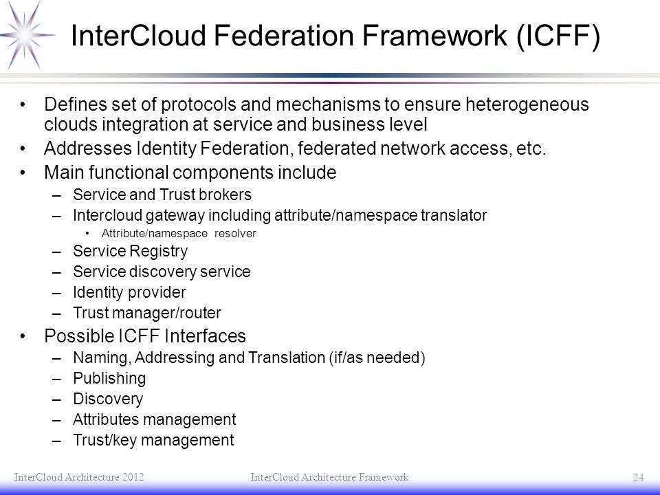 InterCloud Federation Framework (ICFF)