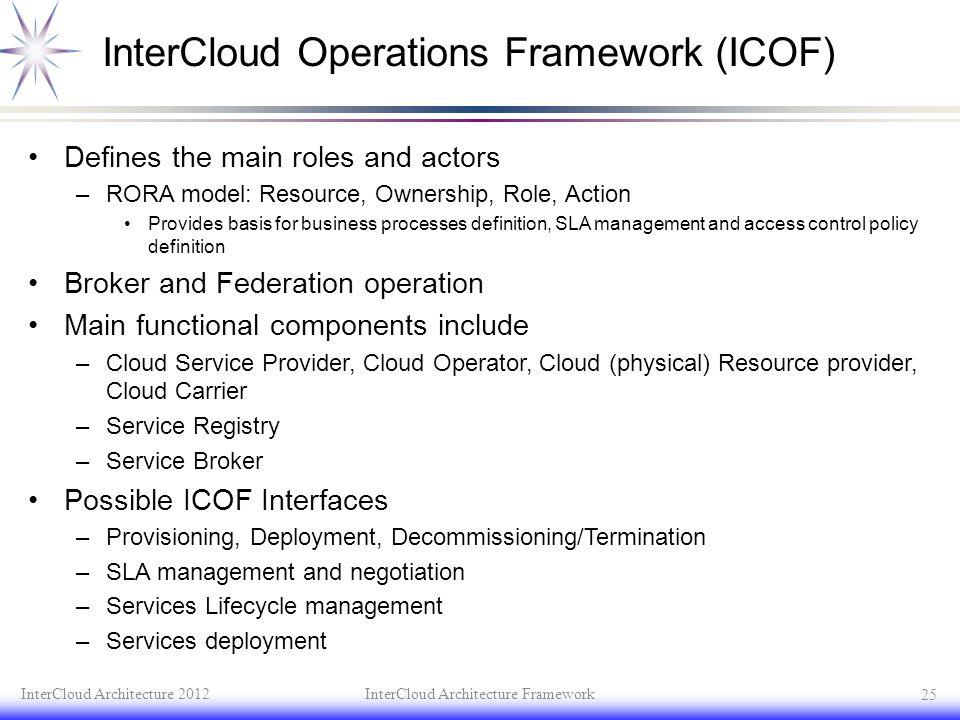 InterCloud Operations Framework (ICOF)