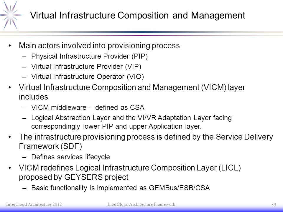 Virtual Infrastructure Composition and Management