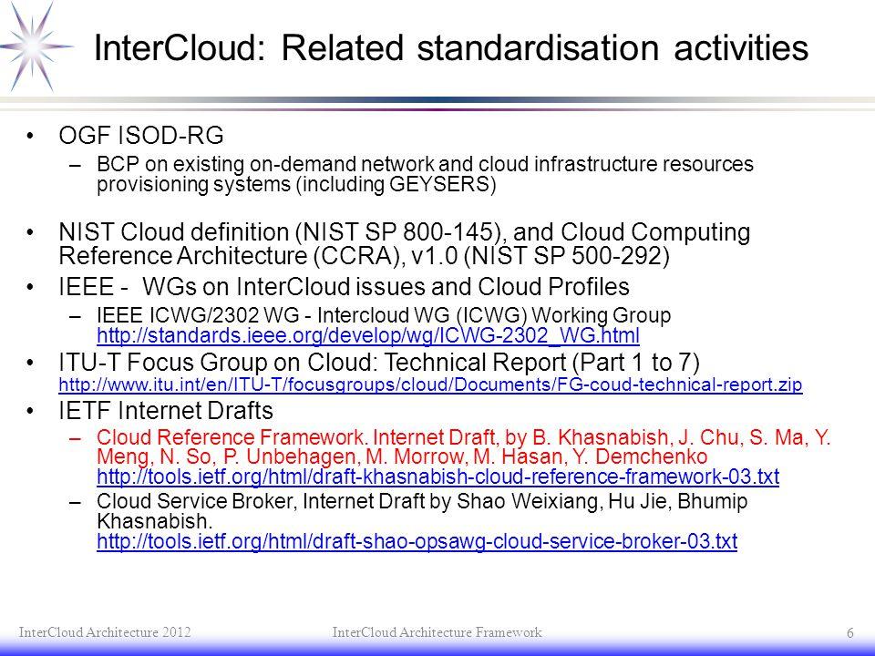 InterCloud: Related standardisation activities