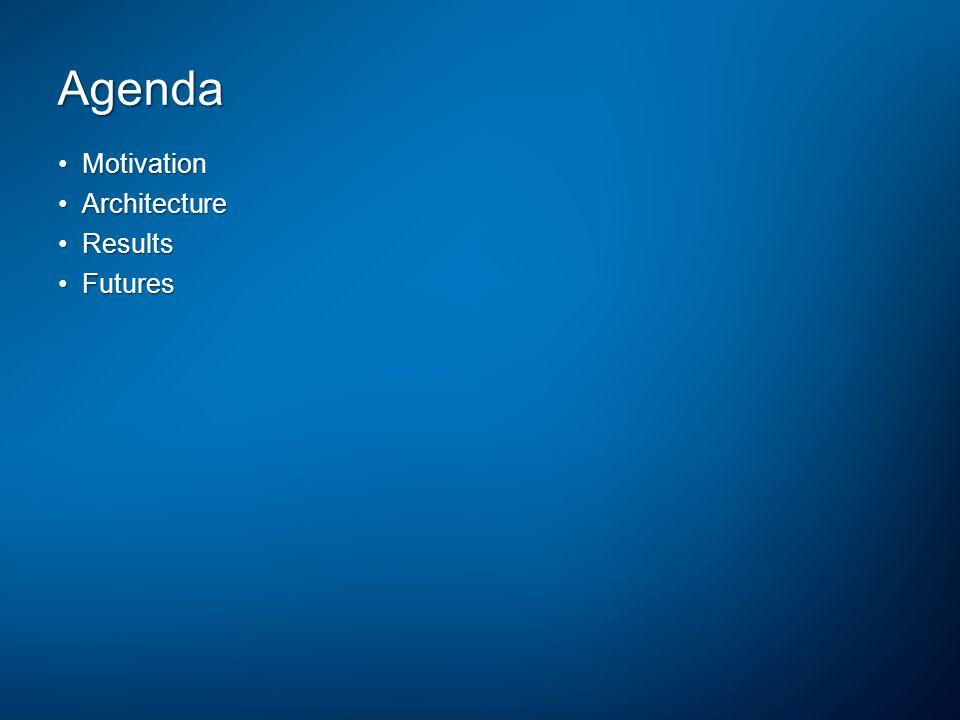 Agenda Motivation Architecture Results Futures