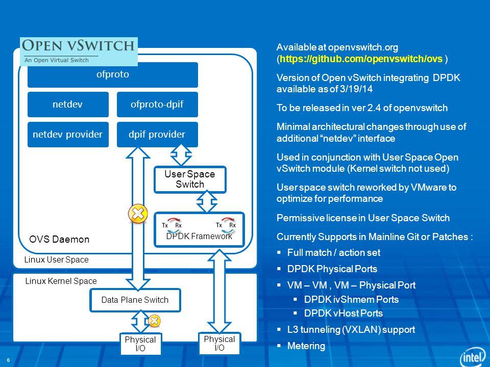 ofproto netdev netdev provider ofproto-dpif dpif provider