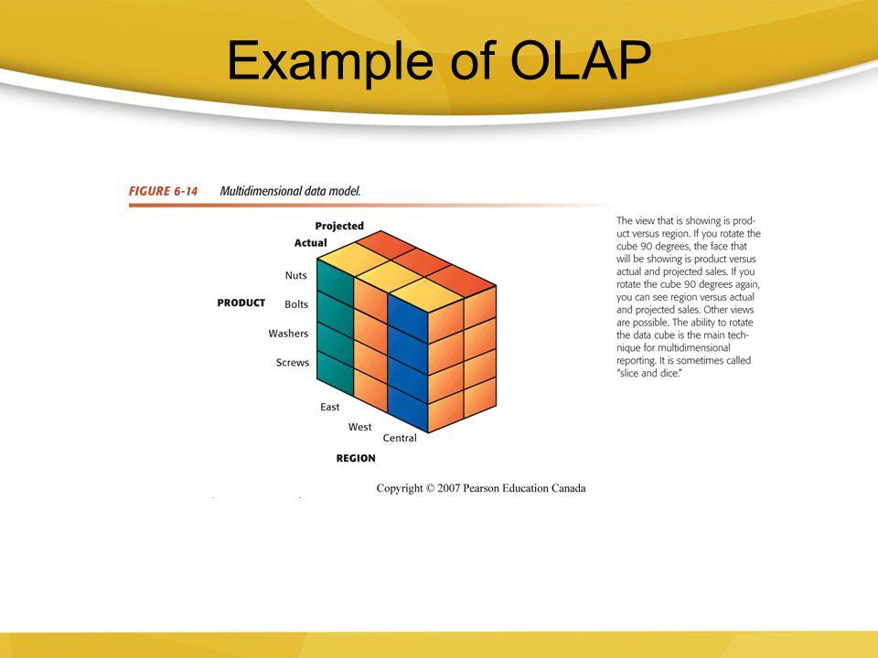 Example of OLAP 15 19