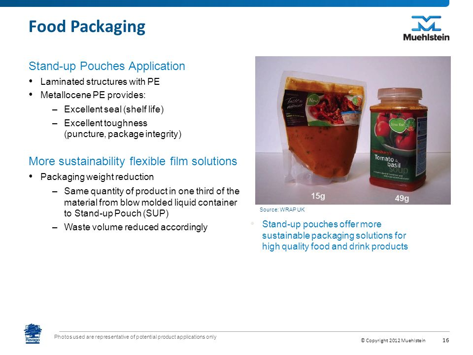 Food Packaging Stand-up Pouches Application