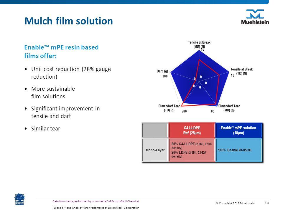 EnableTM mPE solution (18μm)