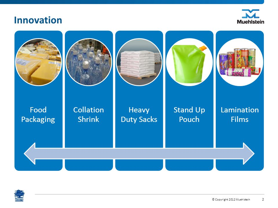 Innovation Food Packaging Collation Shrink Heavy Duty Sacks