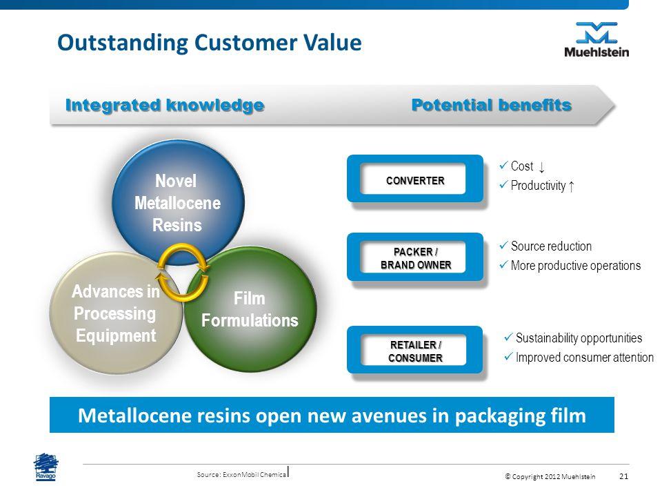 Outstanding Customer Value