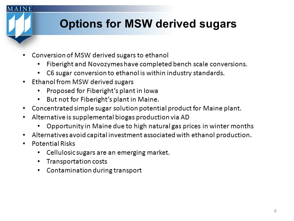 Options for MSW derived sugars