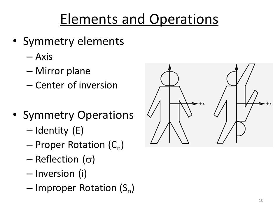 Elements and Operations
