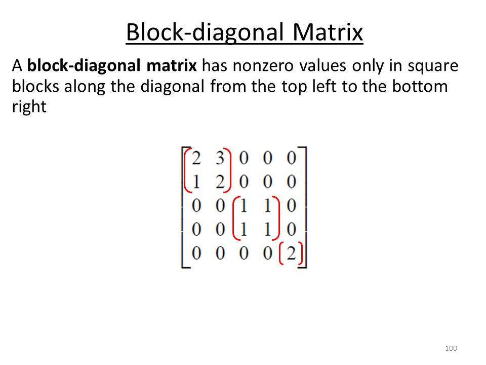 Block-diagonal Matrix