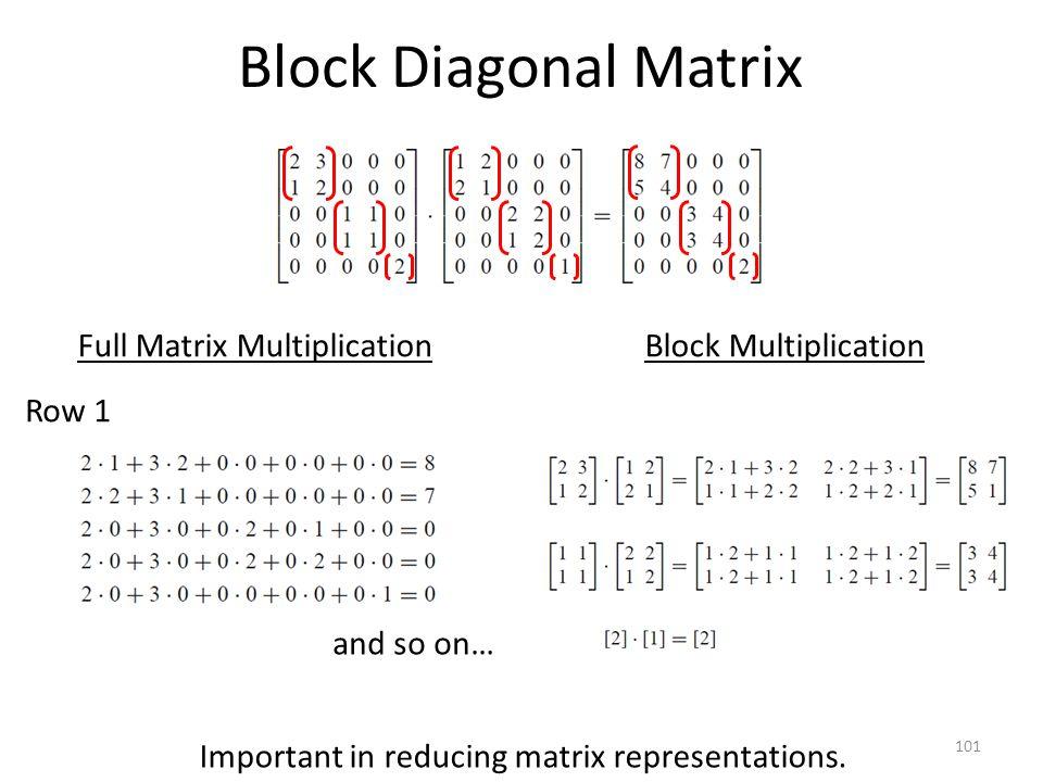 Block Diagonal Matrix Full Matrix Multiplication Block Multiplication