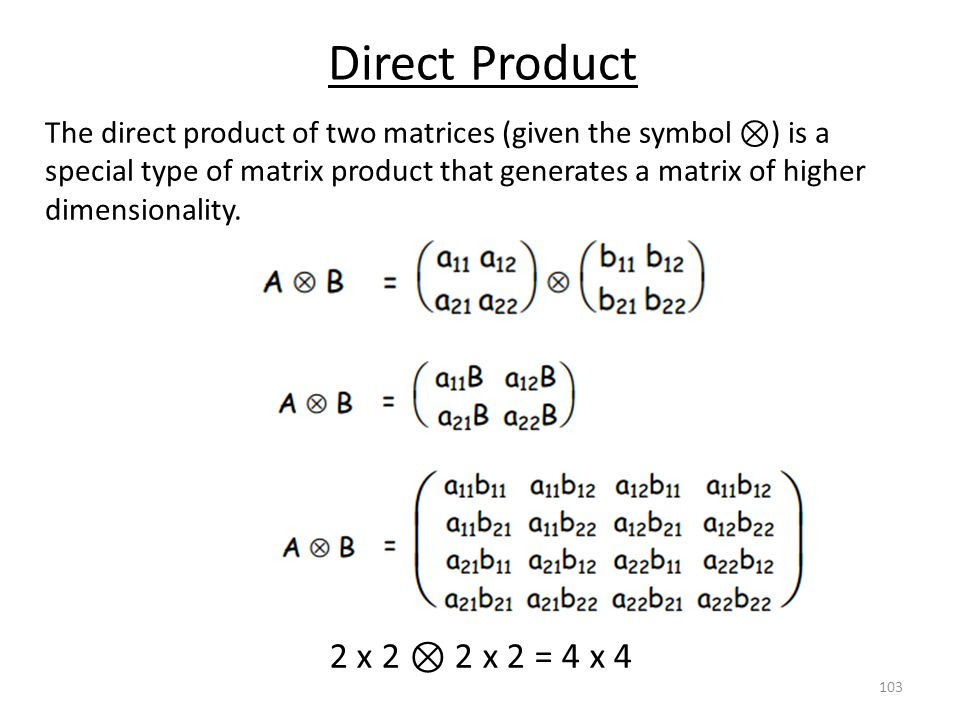 Direct Product