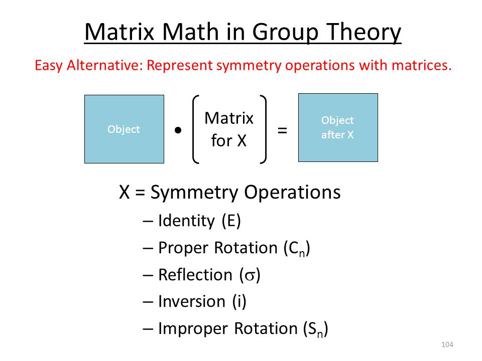 Matrix Math in Group Theory