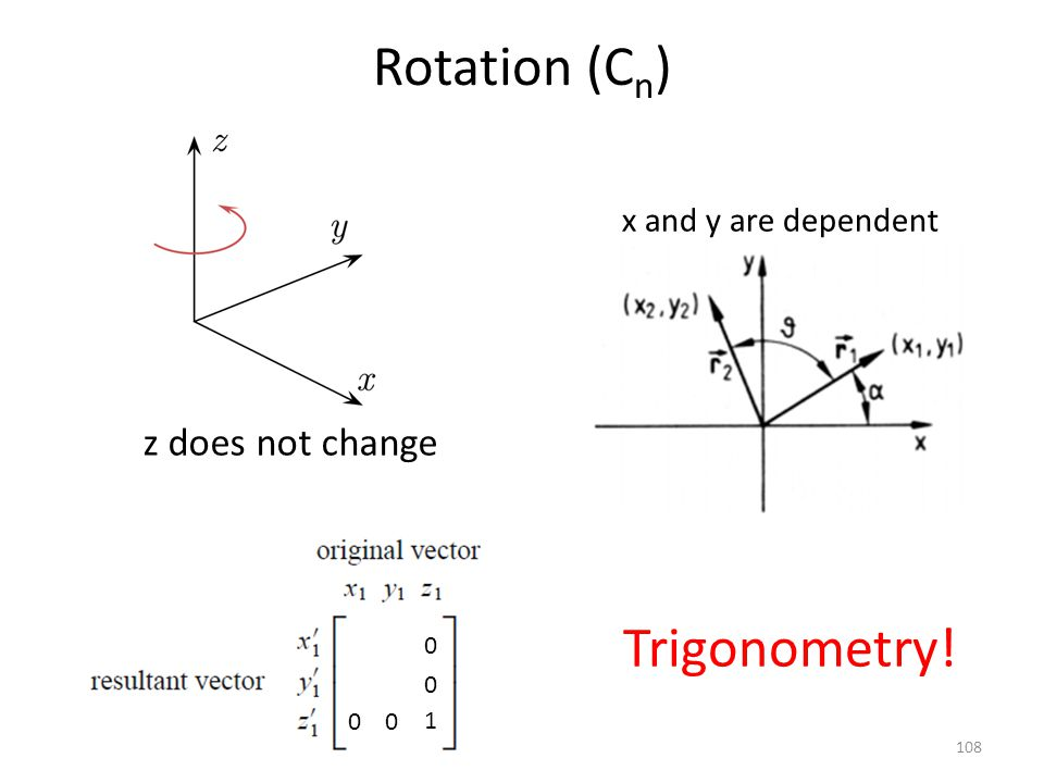 Rotation (Cn) x and y are dependent z does not change Trigonometry! 1