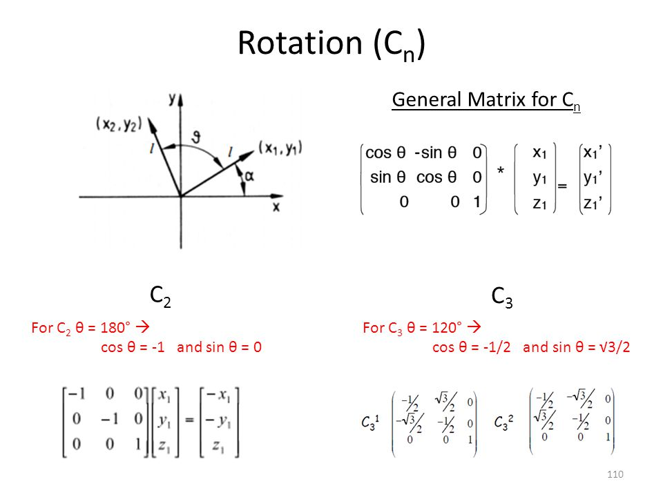 Rotation (Cn) C2 C3 General Matrix for Cn For C2 θ = 180° 