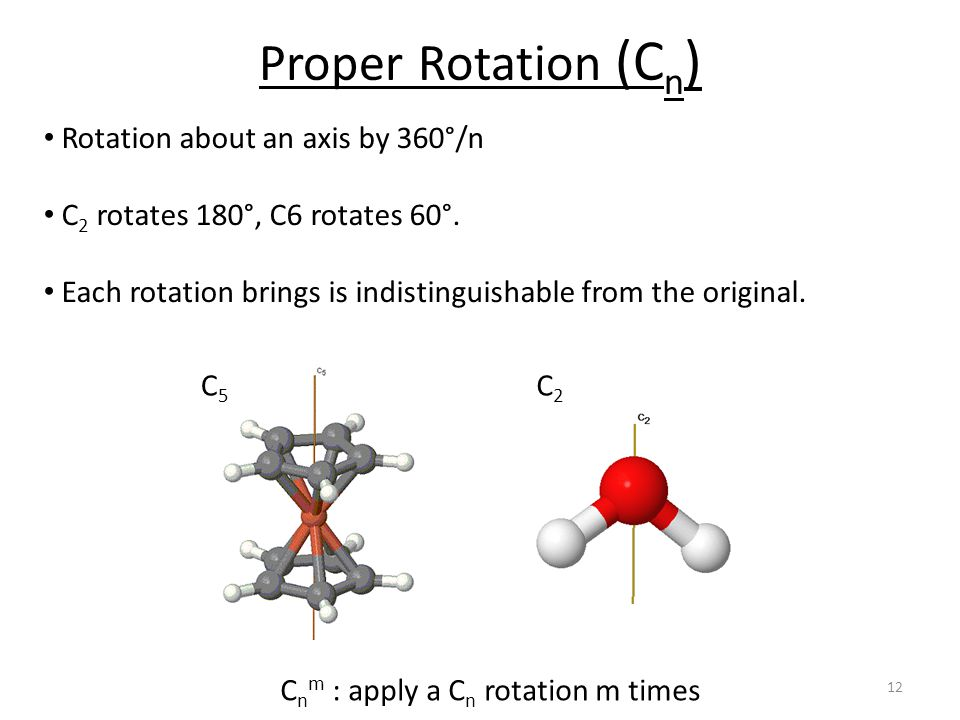 Cnm : apply a Cn rotation m times