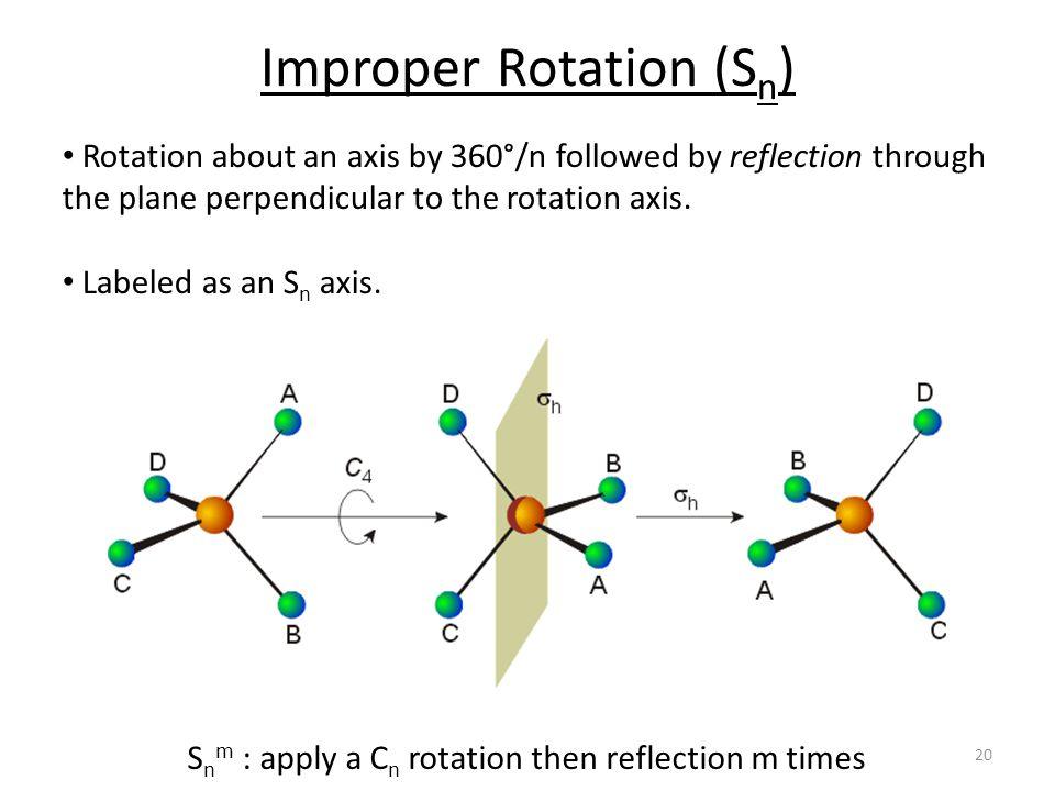 Improper Rotation (Sn)