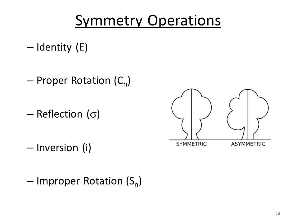 Symmetry Operations Identity (E) Proper Rotation (Cn) Reflection (s)