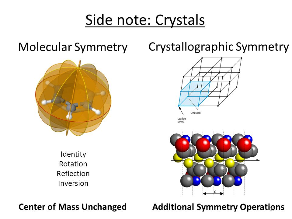 Center of Mass Unchanged Additional Symmetry Operations