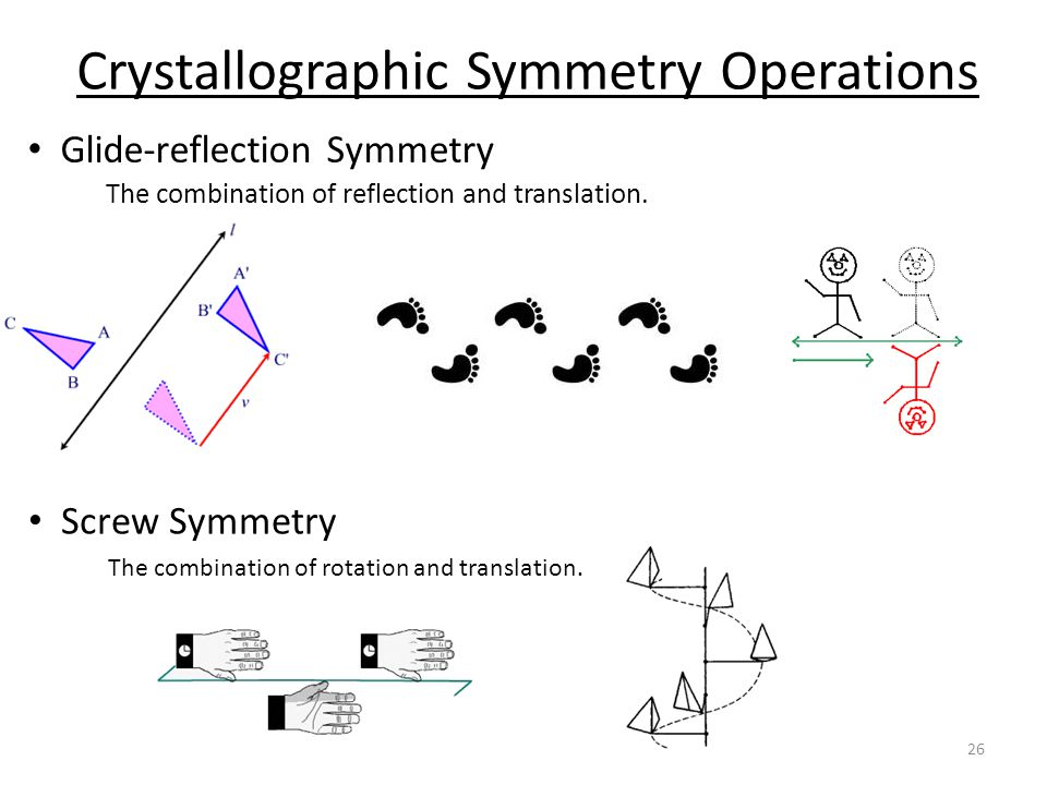 Crystallographic Symmetry Operations
