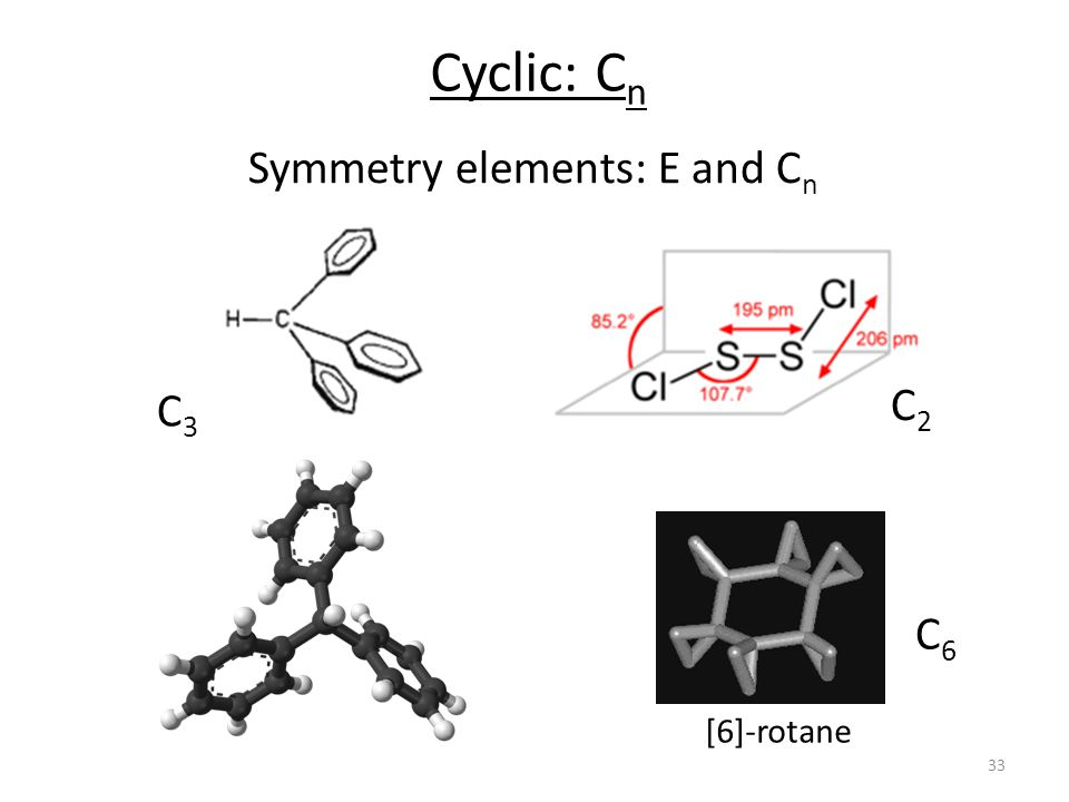 Symmetry elements: E and Cn