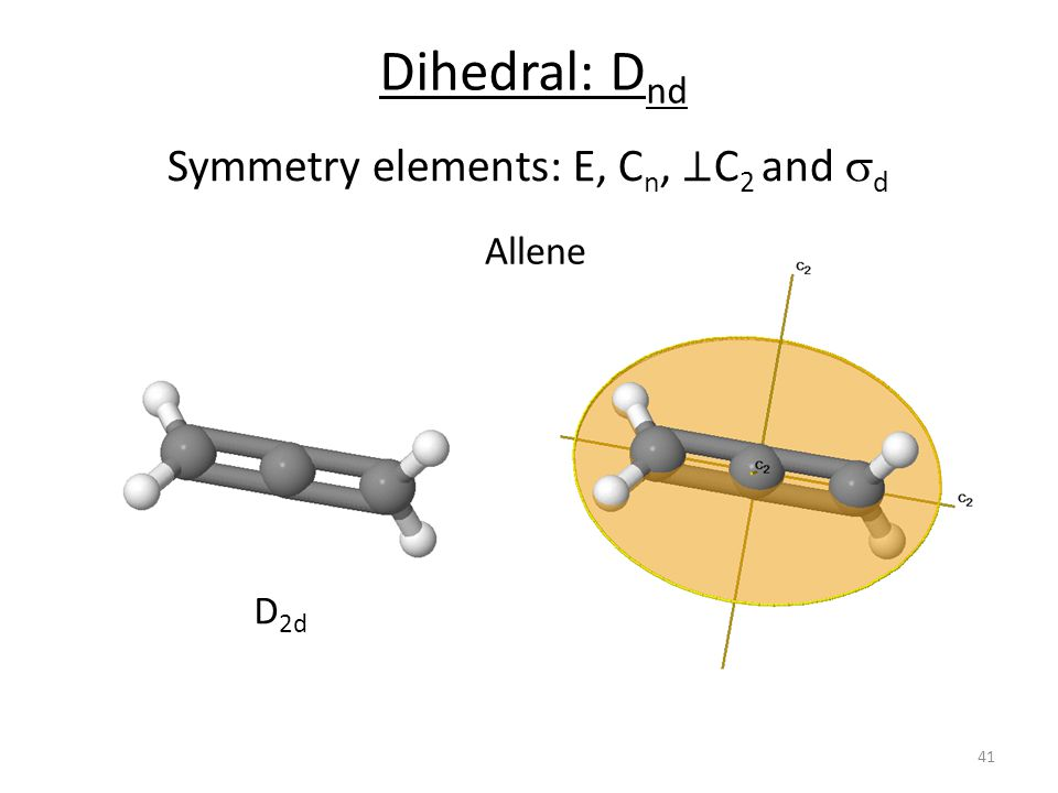 Symmetry elements: E, Cn, ⊥C2 and sd