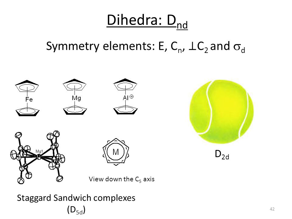 Dihedra: Dnd Symmetry elements: E, Cn, ⊥C2 and sd D2d