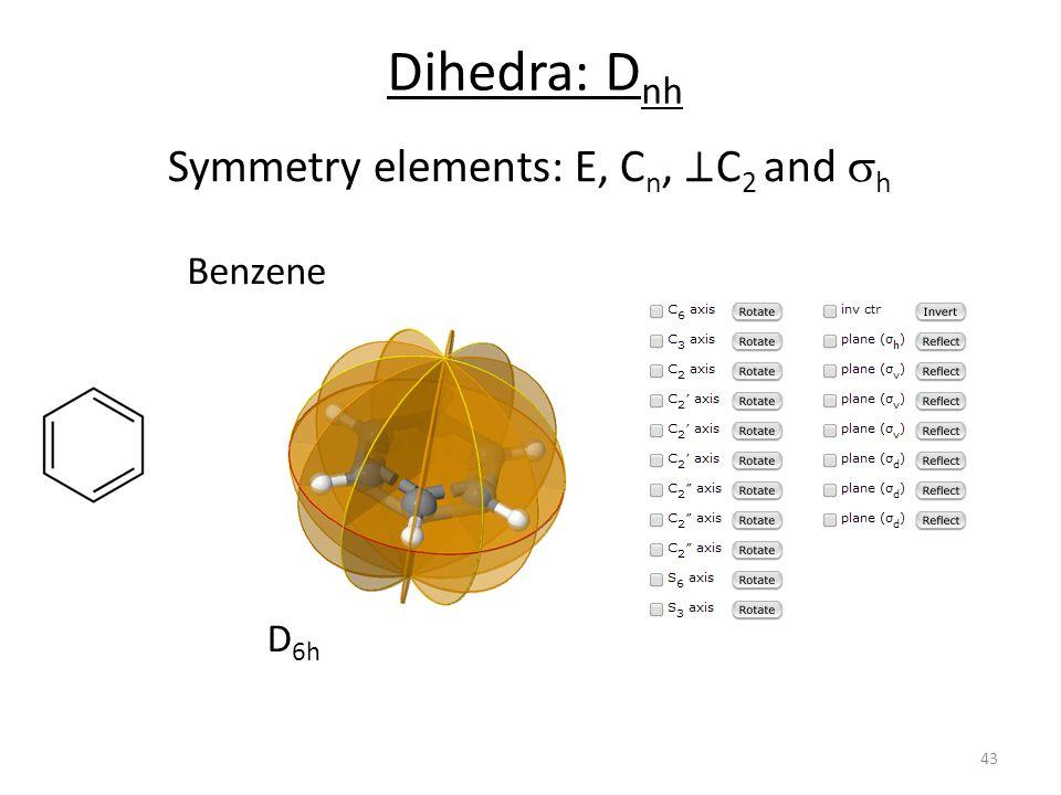 Symmetry elements: E, Cn, ⊥C2 and sh