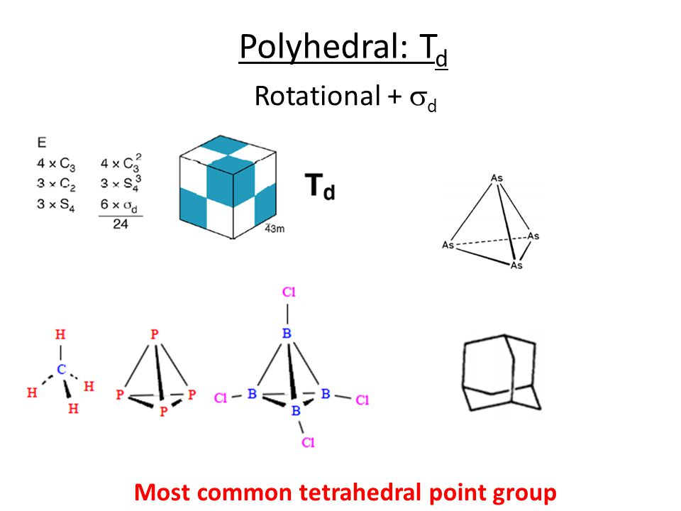 Most common tetrahedral point group