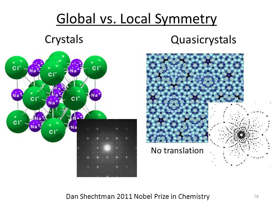 Global vs. Local Symmetry