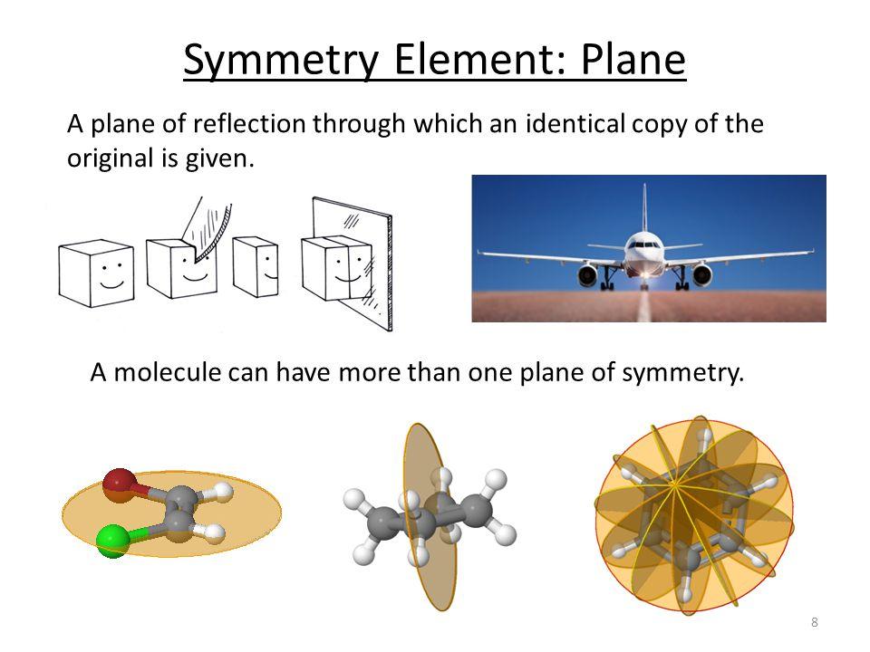 Symmetry Element: Plane