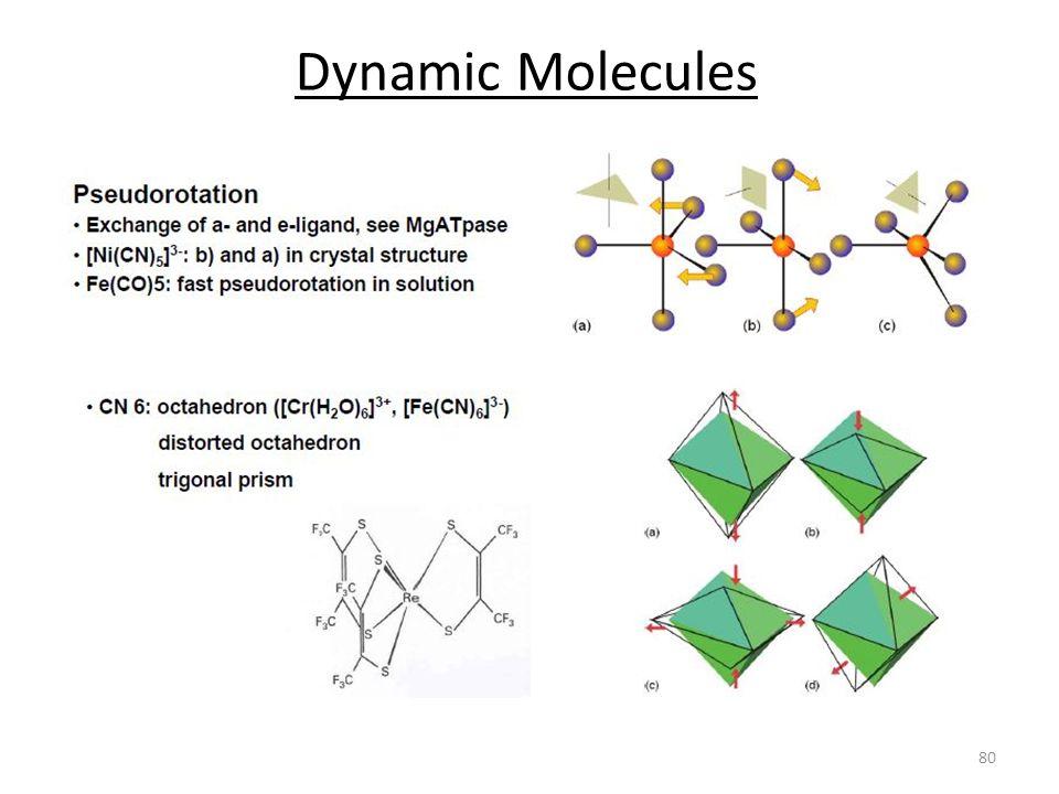 Dynamic Molecules