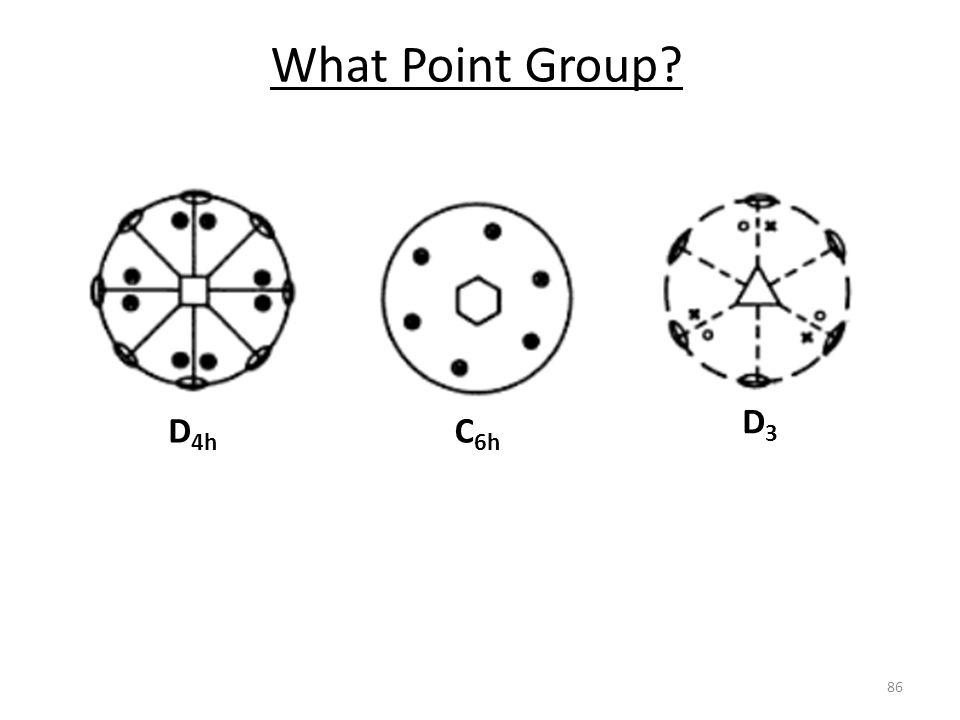 What Point Group D3 D4h C6h