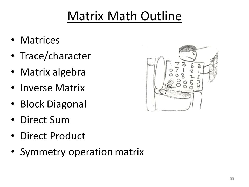 Matrix Math Outline Matrices Trace/character Matrix algebra