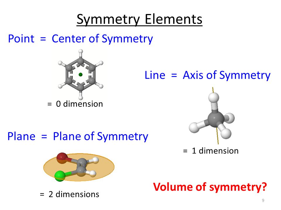 Symmetry Elements Point = Center of Symmetry Line = Axis of Symmetry