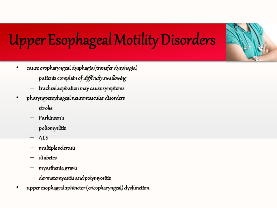 Upper Esophageal Motility Disorders