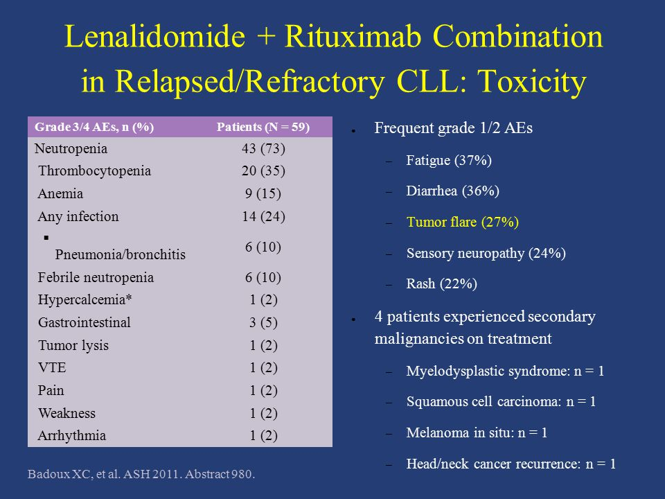 Lenalidomide + Rituximab Combination in Relapsed/Refractory CLL: Toxicity