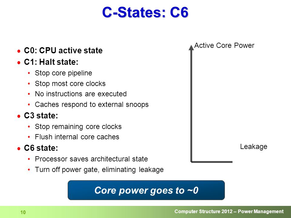 C-States: C6 Core power goes to ~0 C0: CPU active state