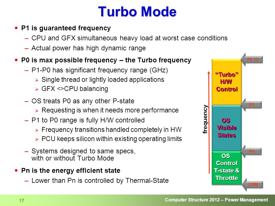 Turbo Mode P1 is guaranteed frequency