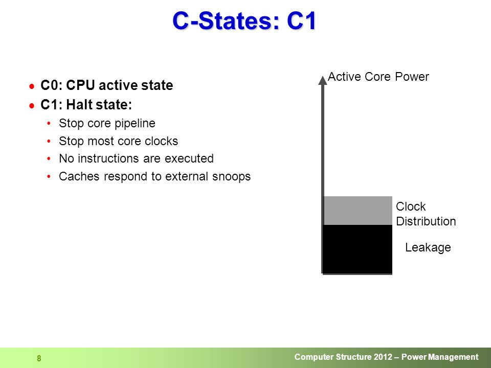 C-States: C1 C0: CPU active state C1: Halt state: Active Core Power