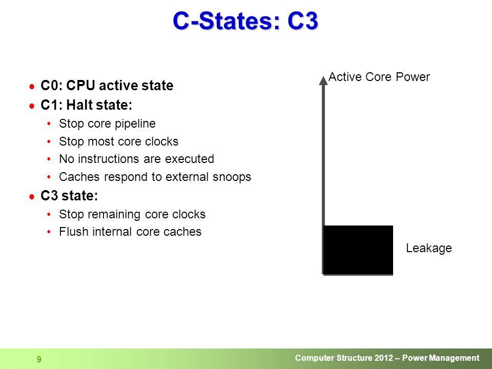 C-States: C3 C0: CPU active state C1: Halt state: C3 state: