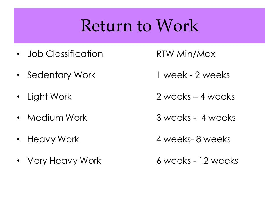 Return to Work Job Classification RTW Min/Max
