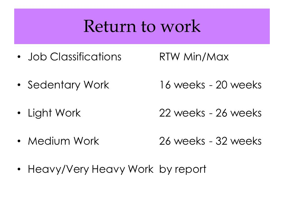 Return to work Job Classifications RTW Min/Max