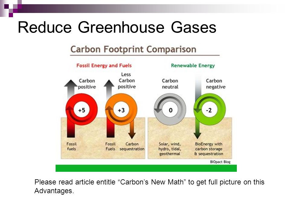 Reduce Greenhouse Gases