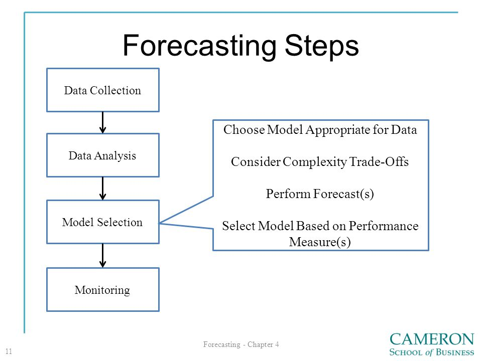 Forecasting Steps Choose Model Appropriate for Data