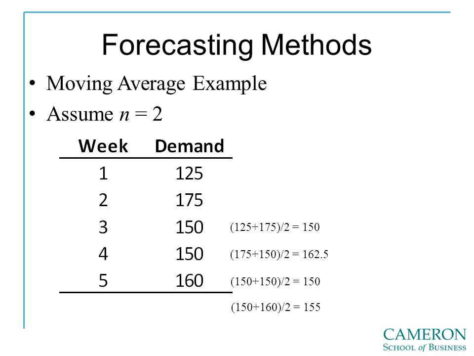 Forecasting Methods Moving Average Example Assume n = 2